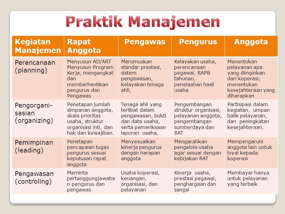 Praktik Manajemen Kegiatan Manajemen Rapat Anggota Pengawas Pengurus
