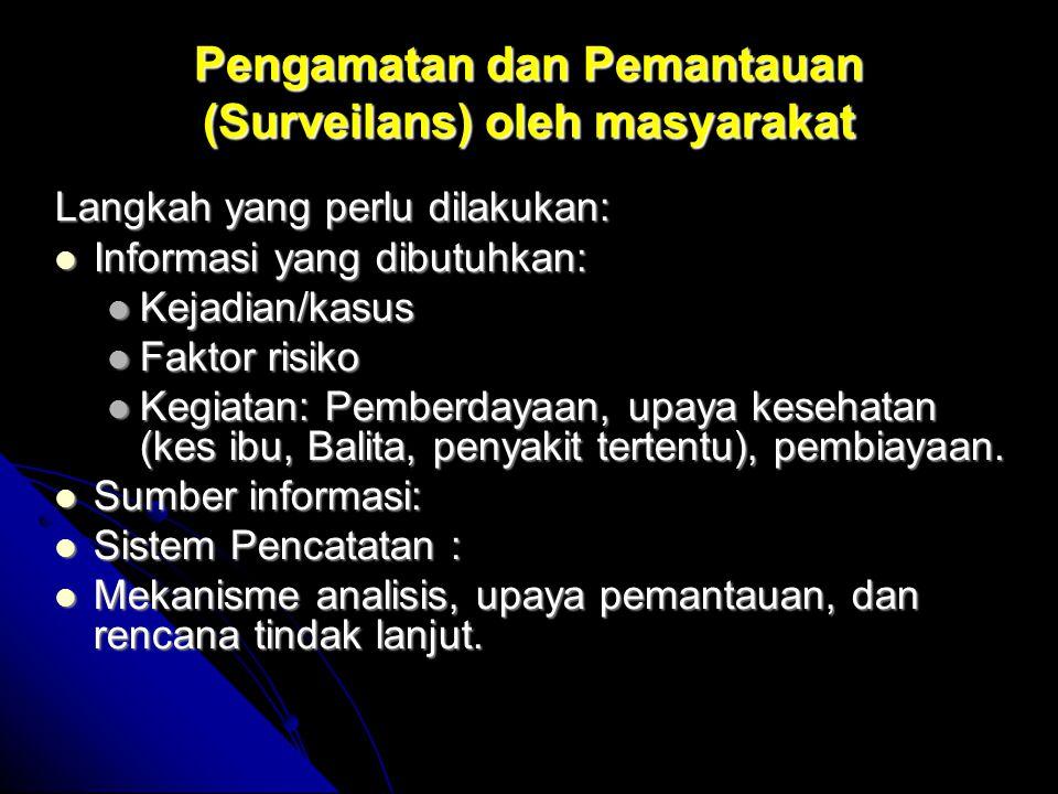 Pengamatan dan Pemantauan (Surveilans) oleh masyarakat