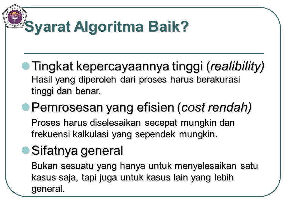 Syarat Algoritma Baik Tingkat kepercayaannya tinggi (realibility) Hasil yang diperoleh dari proses harus berakurasi tinggi dan benar.