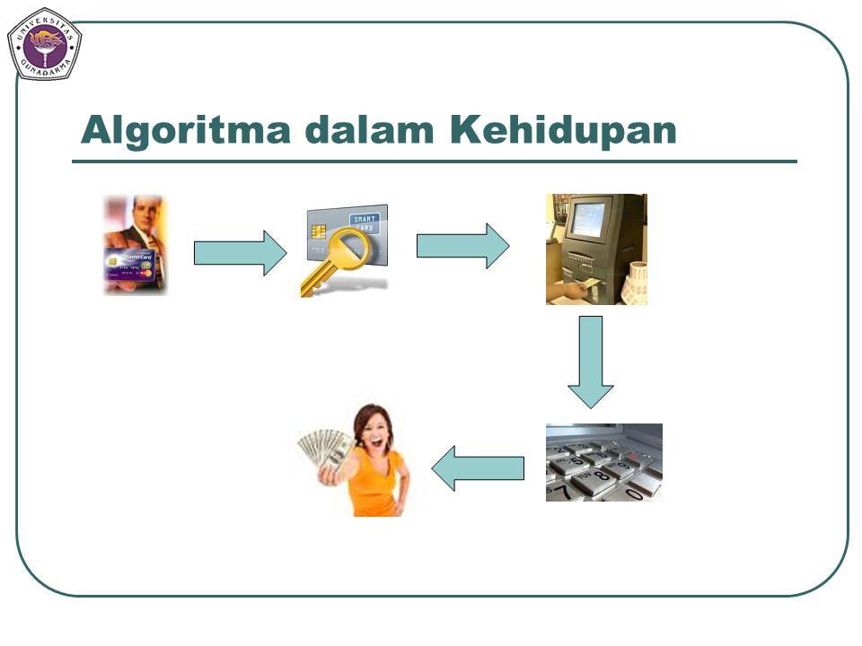 Algoritma dalam Kehidupan
