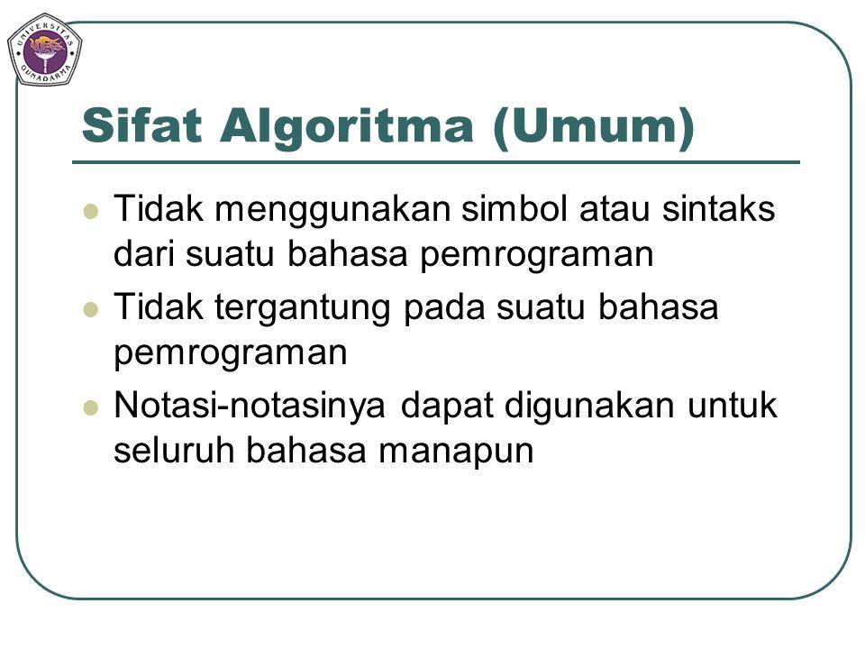 Sifat Algoritma (Umum)