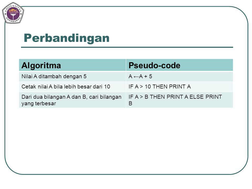 Perbandingan Algoritma Pseudo-code Nilai A ditambah dengan 5 A ←A + 5