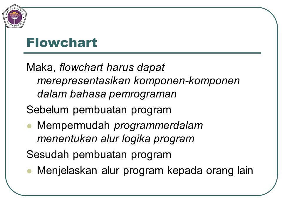 Flowchart Maka, flowchart harus dapat merepresentasikan komponen-komponen dalam bahasa pemrograman.