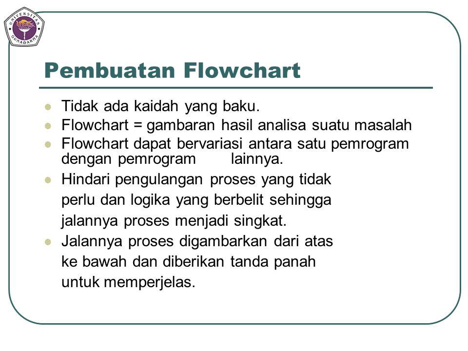 Pembuatan Flowchart Tidak ada kaidah yang baku.