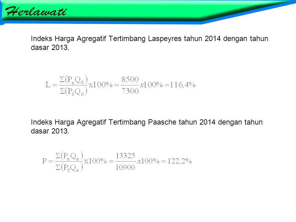Indeks Harga Agregatif Tertimbang Laspeyres tahun 2014 dengan tahun dasar 2013.