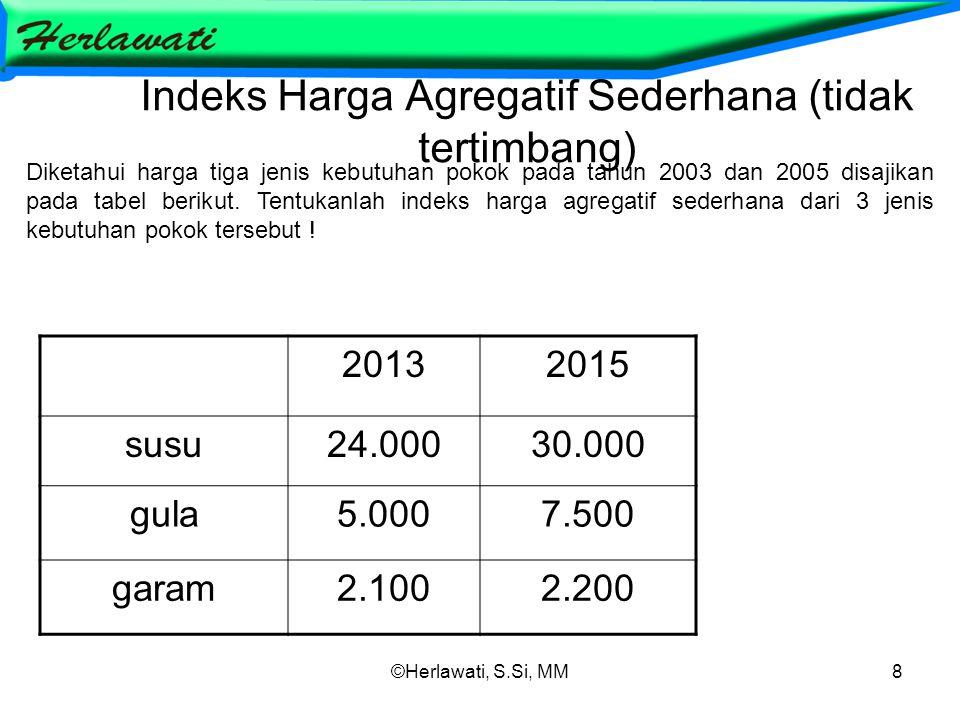 Indeks Harga Agregatif Sederhana (tidak tertimbang)