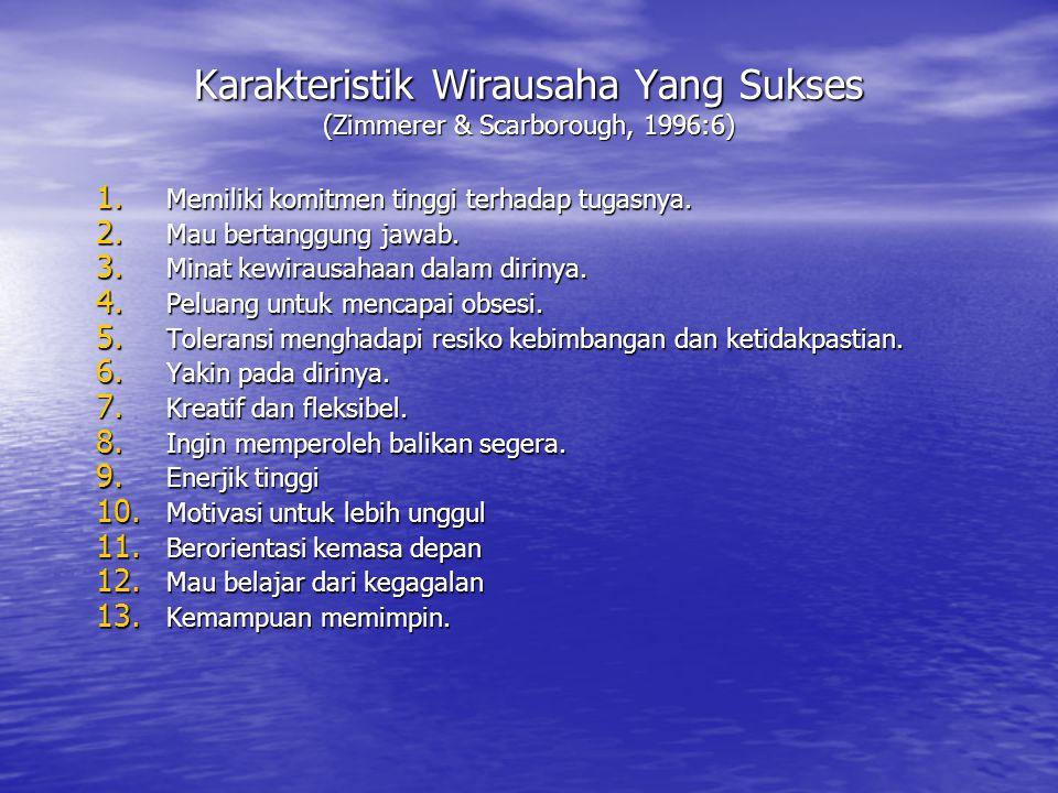 Karakteristik Wirausaha Yang Sukses (Zimmerer & Scarborough, 1996:6)