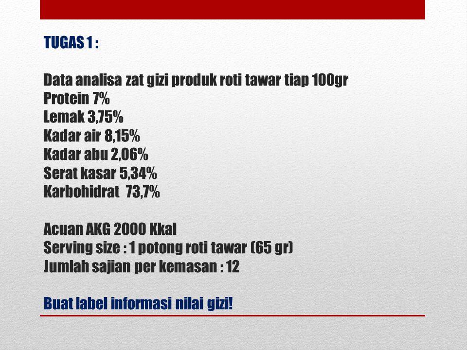 TUGAS 1 : Data analisa zat gizi produk roti tawar tiap 100gr Protein 7% Lemak 3,75% Kadar air 8,15% Kadar abu 2,06% Serat kasar 5,34% Karbohidrat 73,7% Acuan AKG 2000 Kkal Serving size : 1 potong roti tawar (65 gr) Jumlah sajian per kemasan : 12 Buat label informasi nilai gizi!