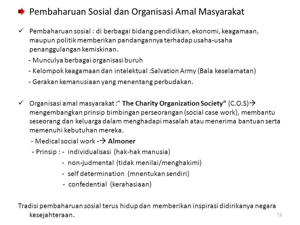 Pembaharuan Sosial dan Organisasi Amal Masyarakat
