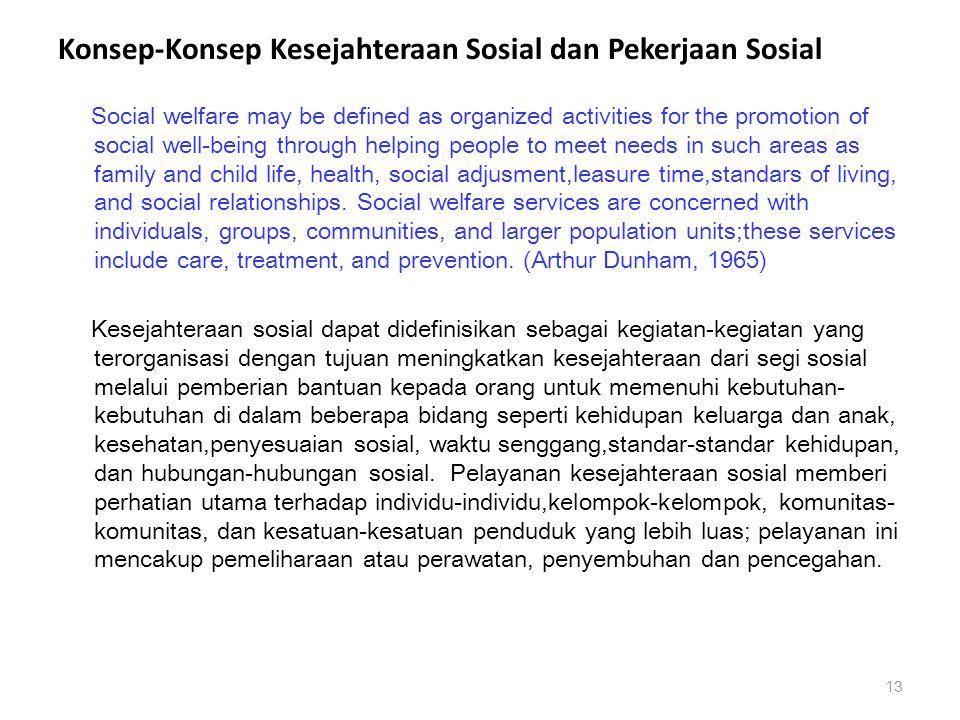 Konsep-Konsep Kesejahteraan Sosial dan Pekerjaan Sosial