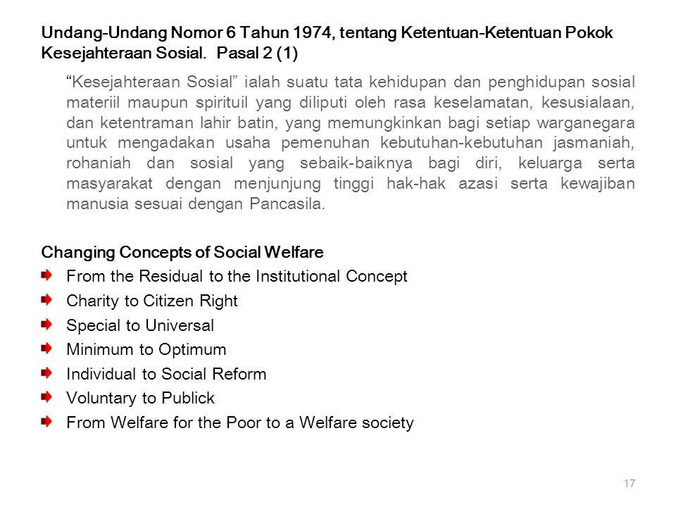 Undang-Undang Nomor 6 Tahun 1974, tentang Ketentuan-Ketentuan Pokok Kesejahteraan Sosial. Pasal 2 (1)