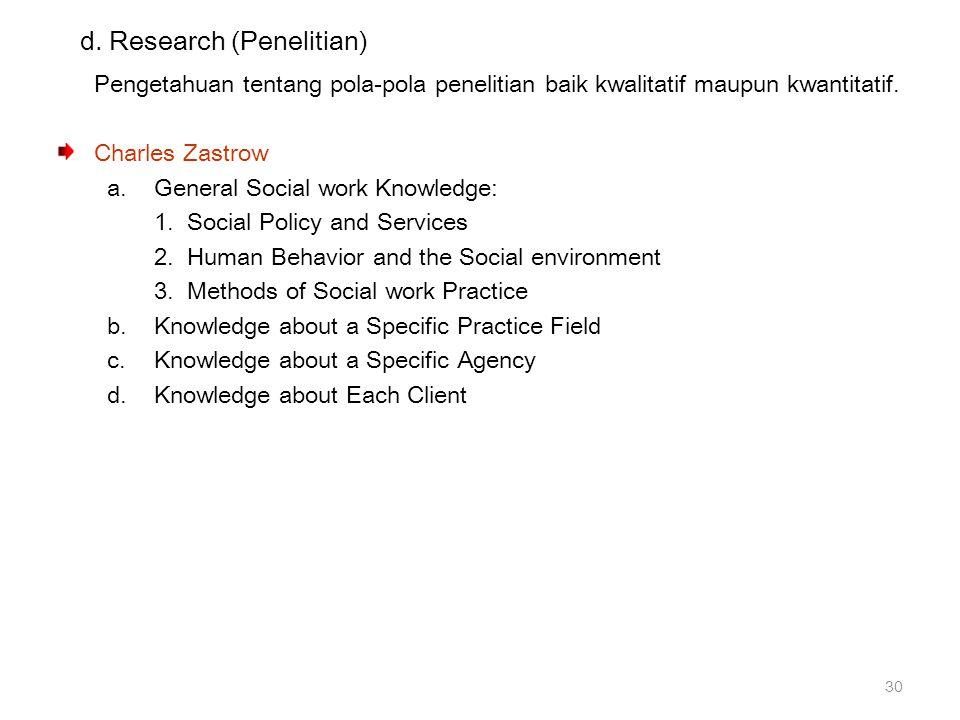 d. Research (Penelitian)