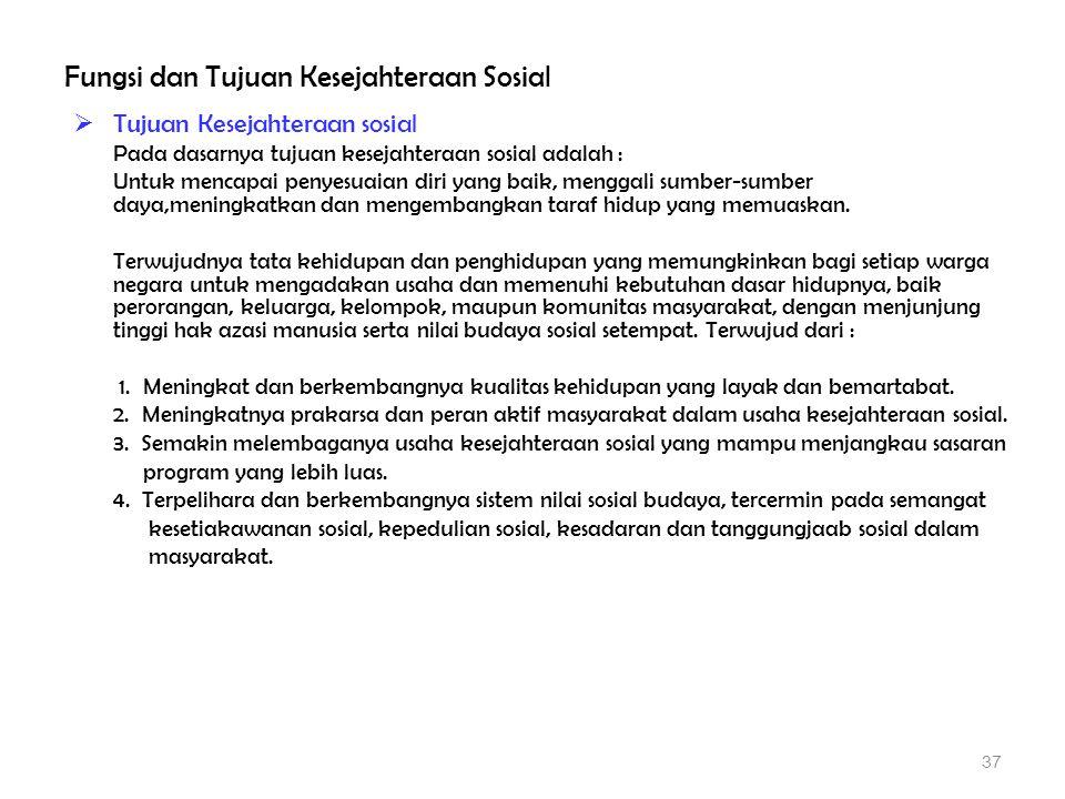 Fungsi dan Tujuan Kesejahteraan Sosial
