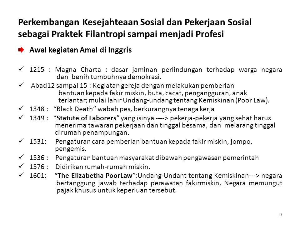 Perkembangan Kesejahteaan Sosial dan Pekerjaan Sosial sebagai Praktek Filantropi sampai menjadi Profesi