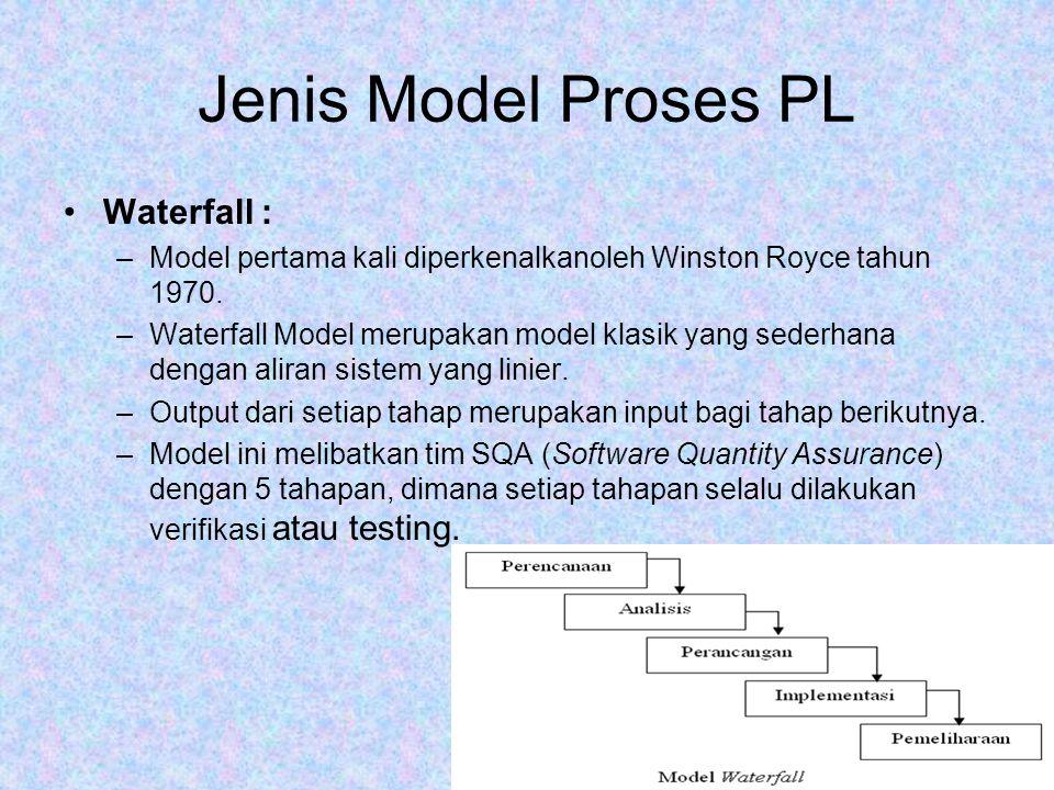 Jenis Model Proses PL Waterfall :