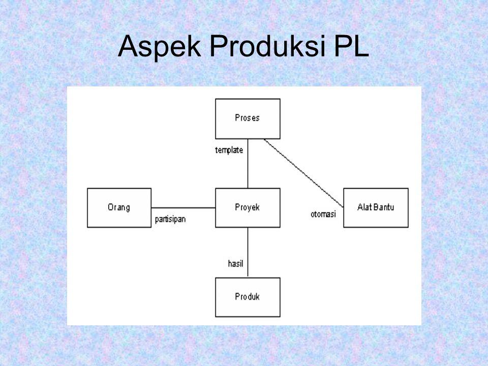 Aspek Produksi PL