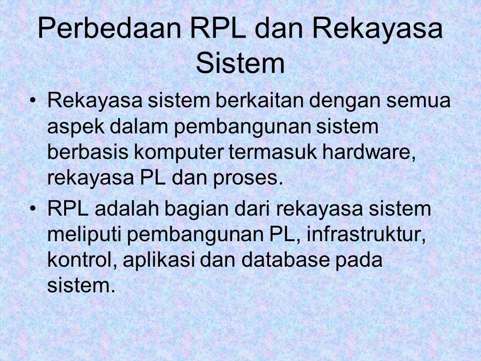 Perbedaan RPL dan Rekayasa Sistem