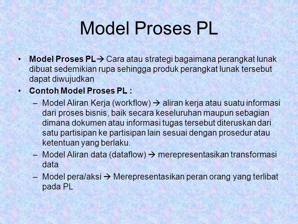 Model Proses PL