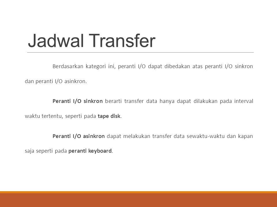 Jadwal Transfer