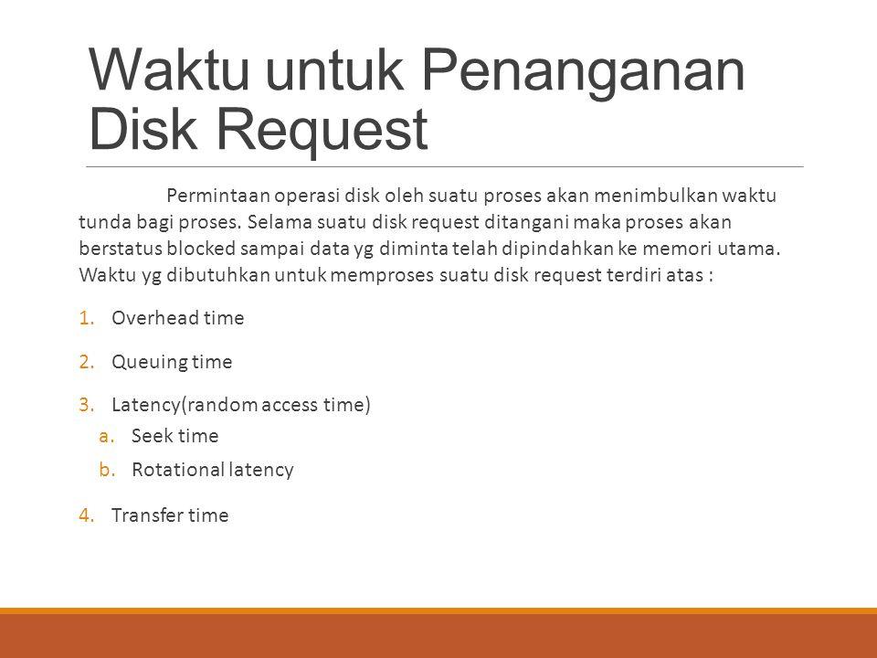 Waktu untuk Penanganan Disk Request