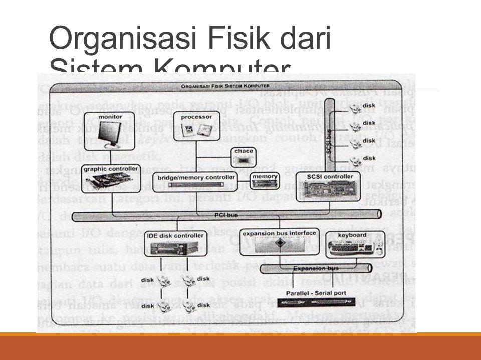 Organisasi Fisik dari Sistem Komputer