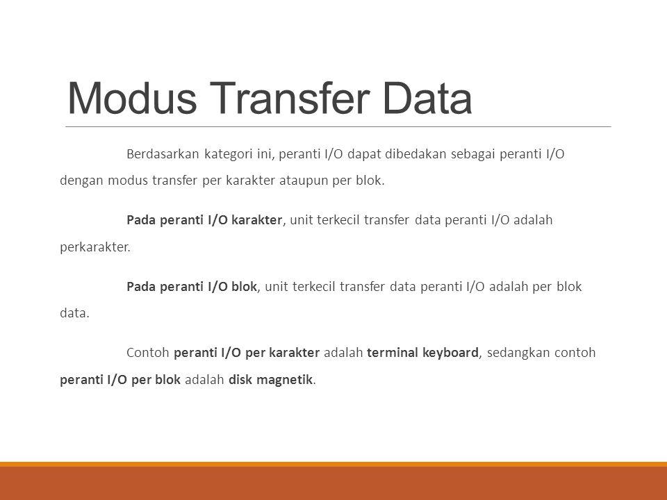 Modus Transfer Data
