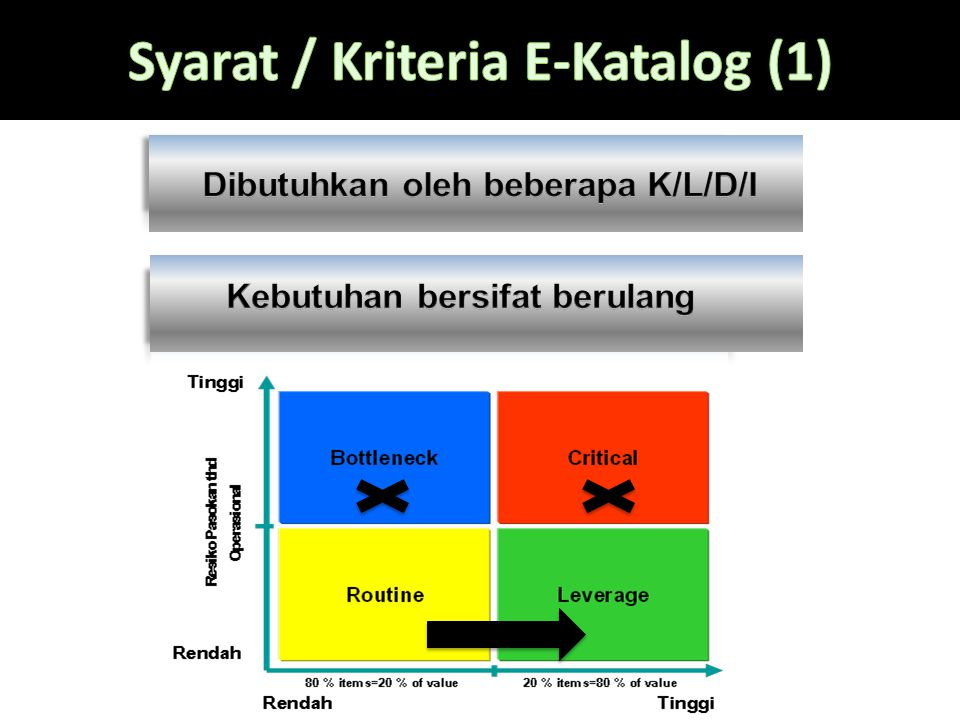 Syarat / Kriteria E-Katalog (1)