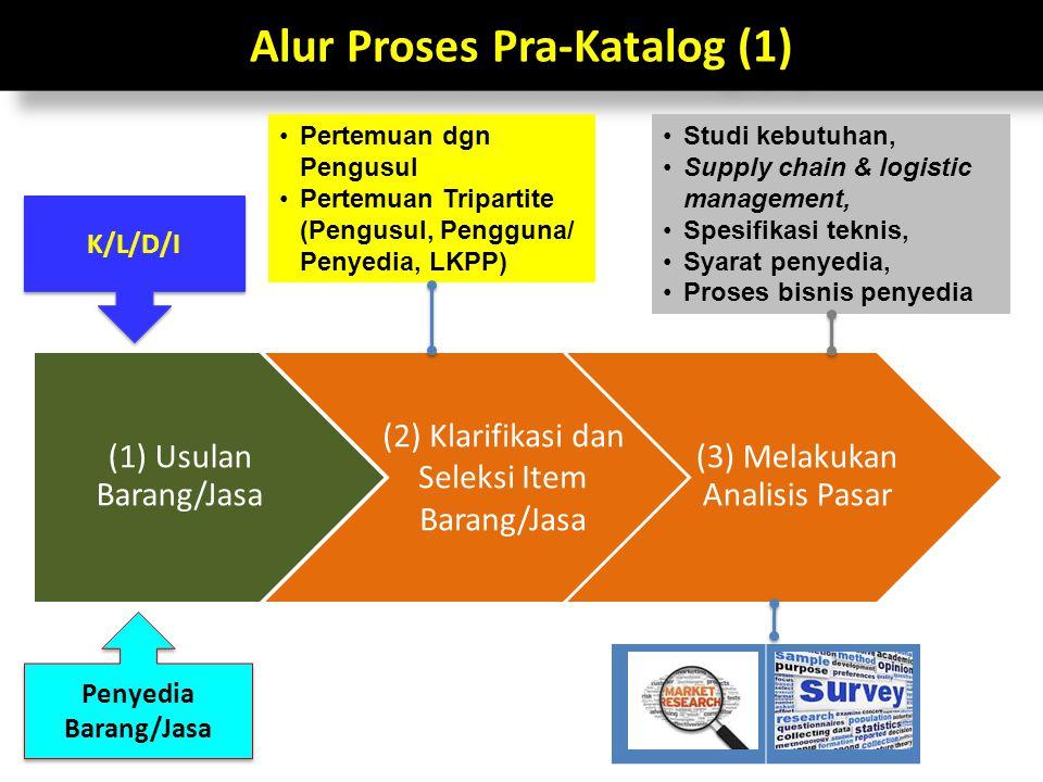 Alur Proses Pra-Katalog (1)