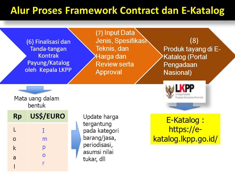 Alur Proses Framework Contract dan E-Katalog