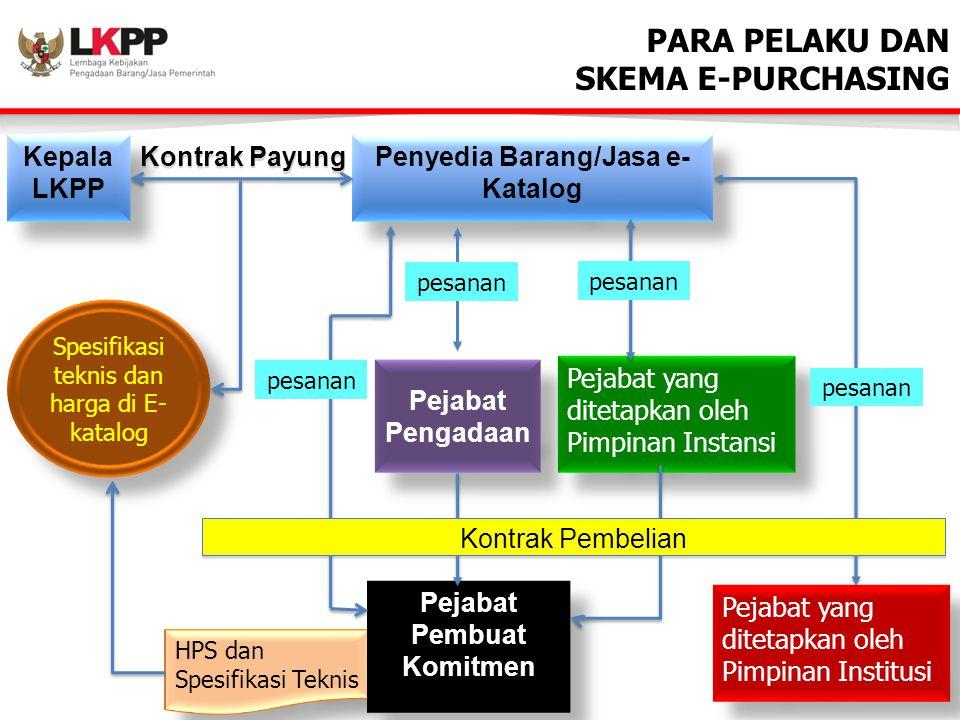 Penyedia Barang/Jasa e-Katalog Pejabat Pembuat Komitmen