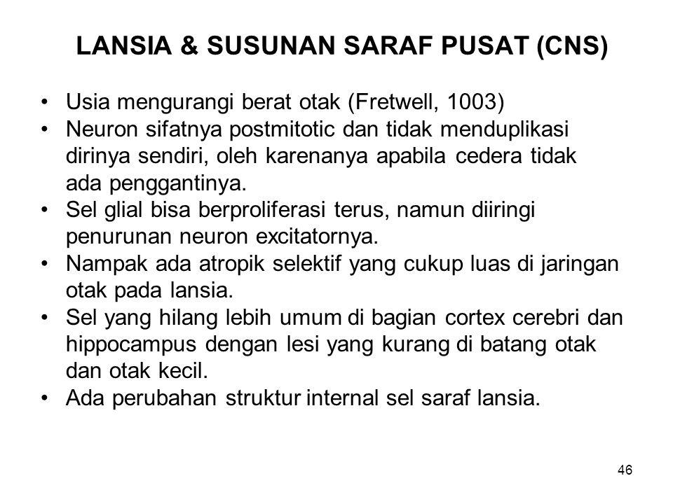 LANSIA & SUSUNAN SARAF PUSAT (CNS)
