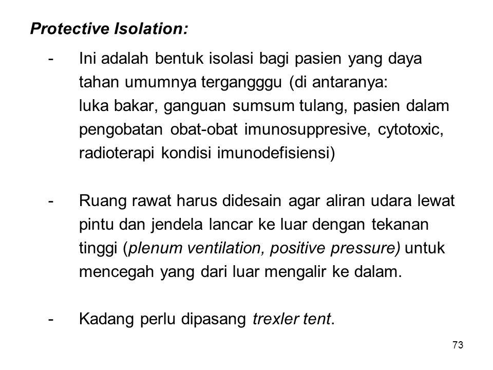Protective Isolation: