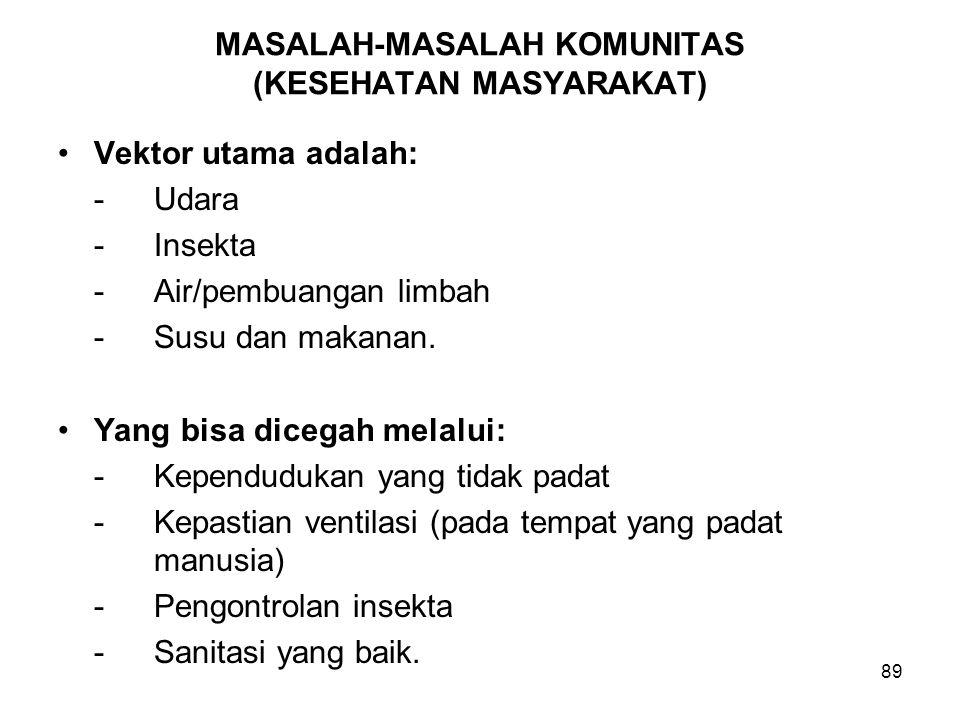 MASALAH-MASALAH KOMUNITAS (KESEHATAN MASYARAKAT)