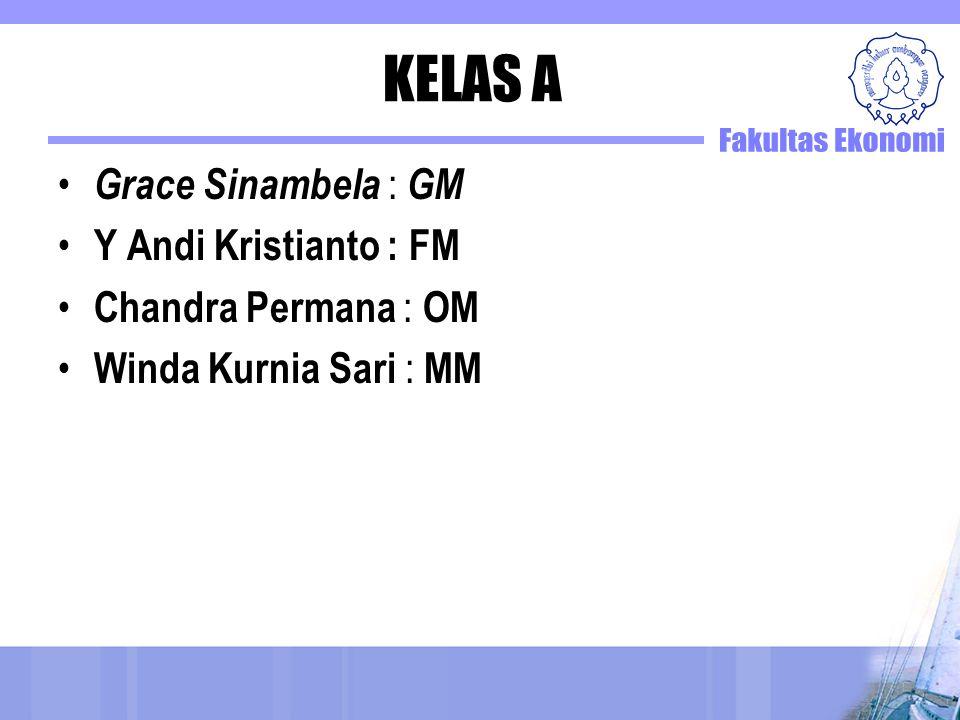 KELAS A Grace Sinambela : GM Y Andi Kristianto : FM