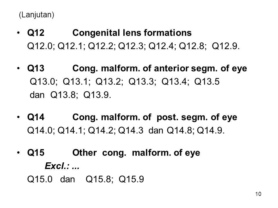 Q12 Congenital lens formations