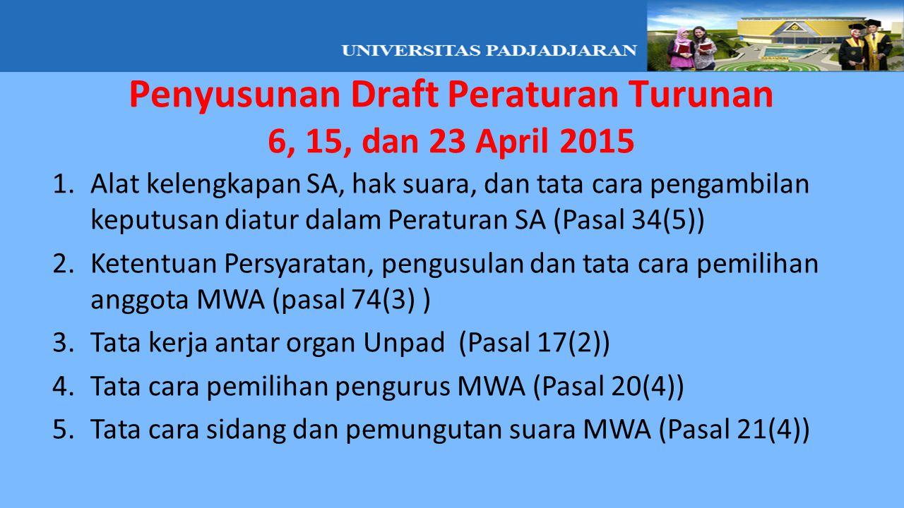 Penyusunan Draft Peraturan Turunan