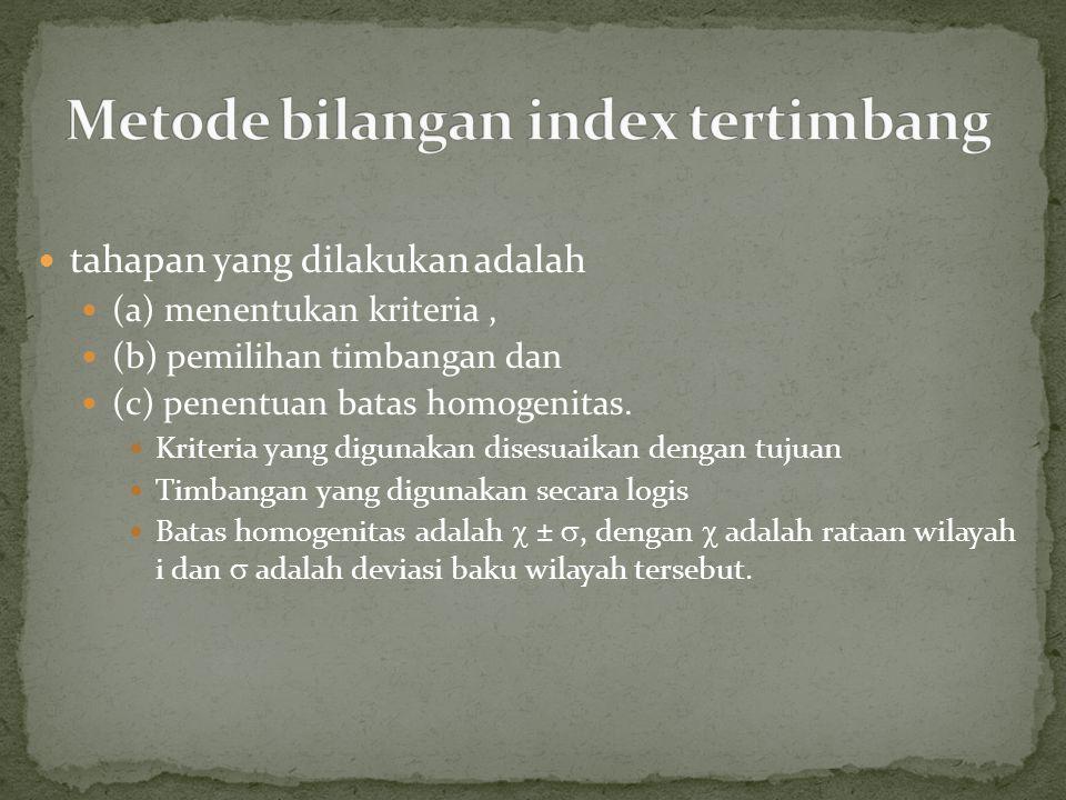 Metode bilangan index tertimbang