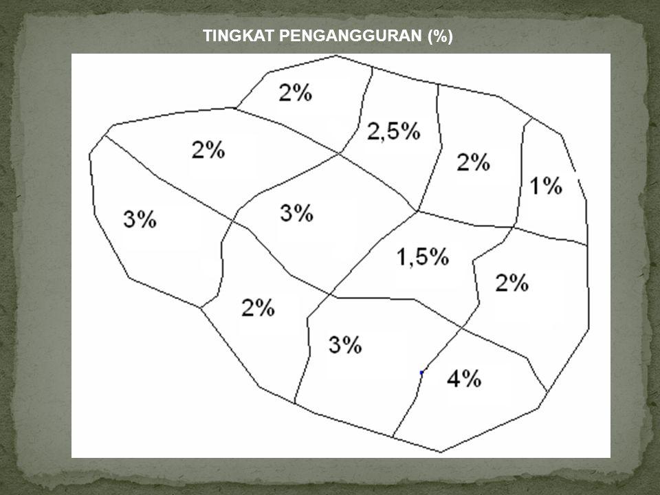 TINGKAT PENGANGGURAN (%)