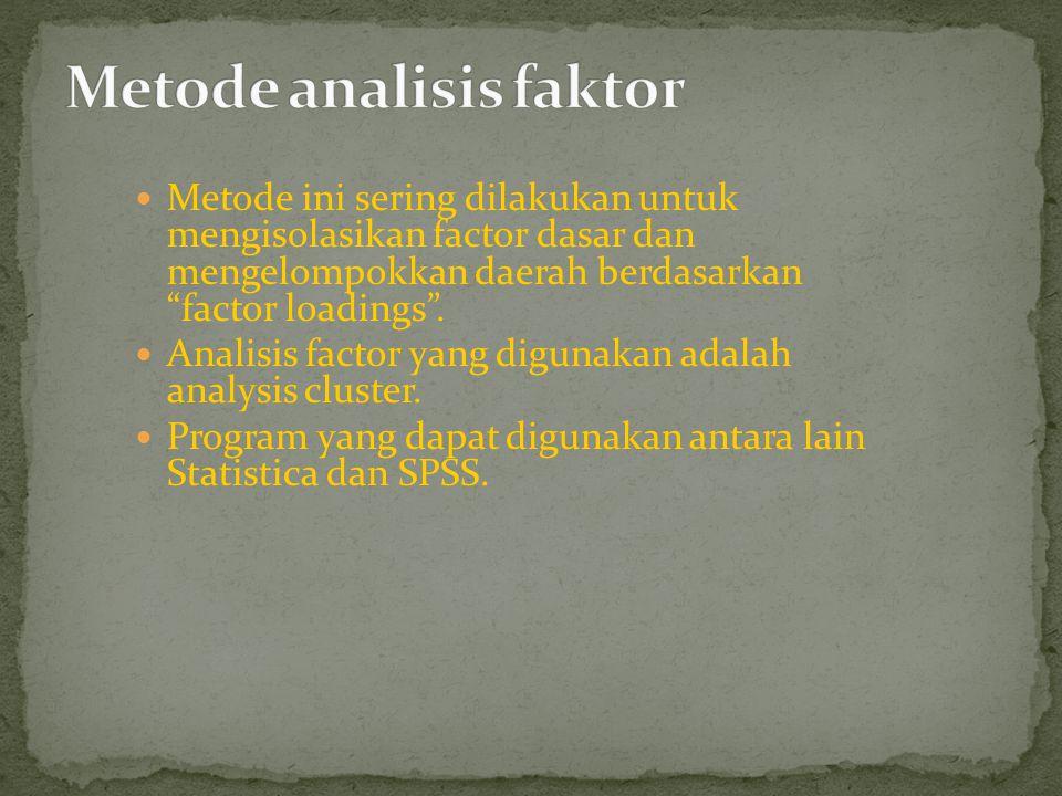 Metode analisis faktor