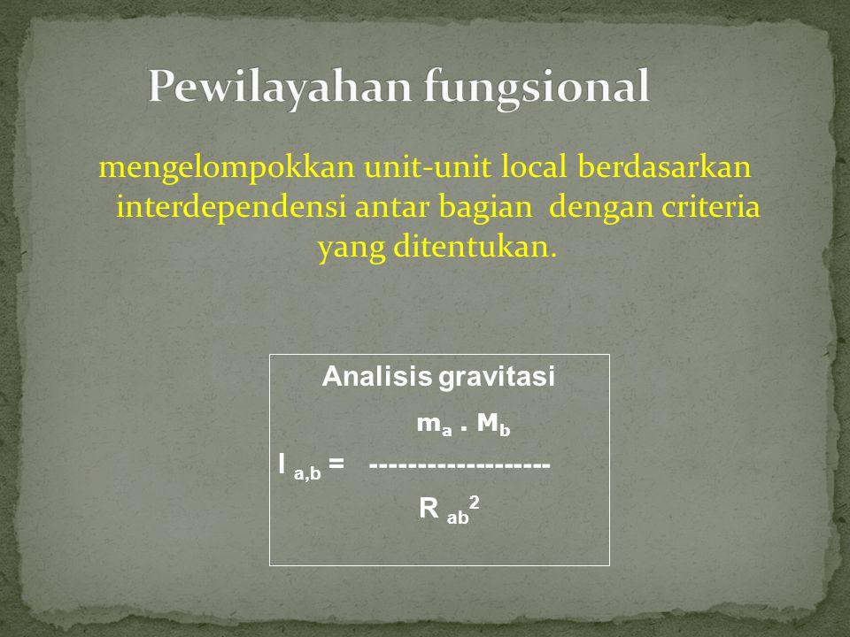 Pewilayahan fungsional