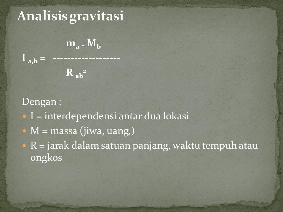 Analisis gravitasi ma . Mb I a,b = ------------------- R ab2 Dengan :