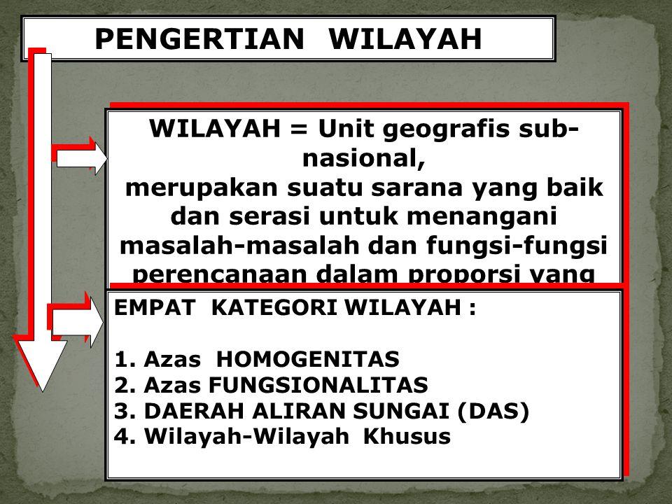 WILAYAH = Unit geografis sub-nasional,