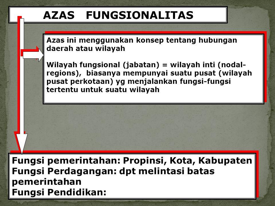 AZAS FUNGSIONALITAS Fungsi pemerintahan: Propinsi, Kota, Kabupaten