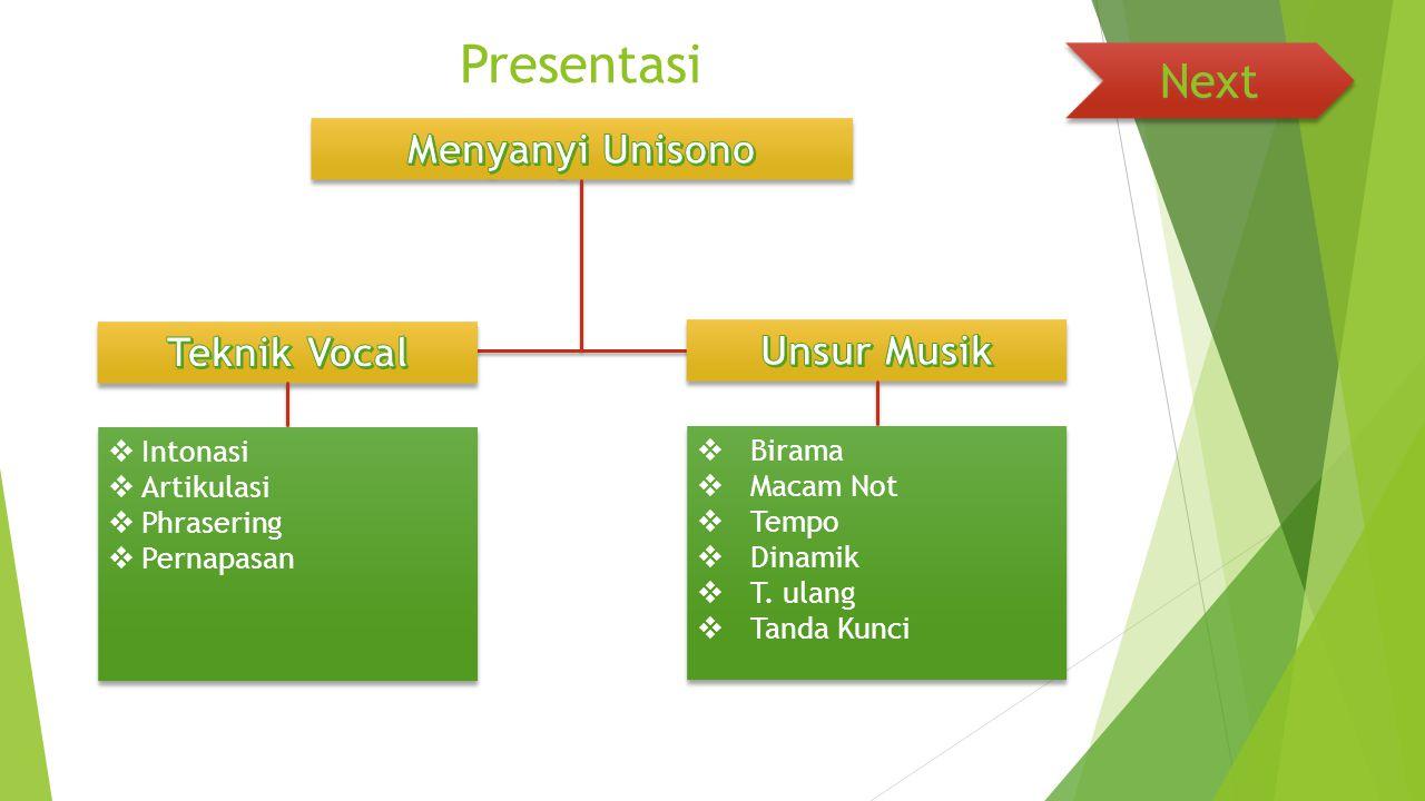 Presentasi Next Menyanyi Unisono Teknik Vocal Unsur Musik Intonasi