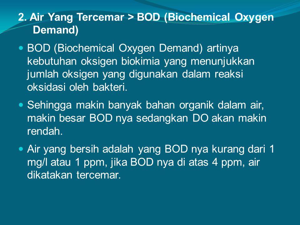 2. Air Yang Tercemar > BOD (Biochemical Oxygen Demand)