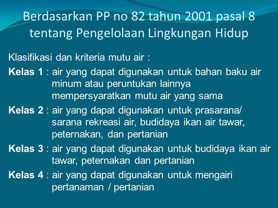 Berdasarkan PP no 82 tahun 2001 pasal 8 tentang Pengelolaan Lingkungan Hidup