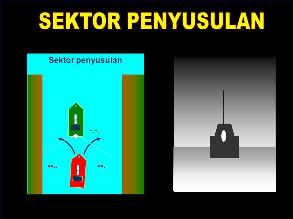 SEKTOR PENYUSULAN Sektor penyusulan -.-. --.. --.