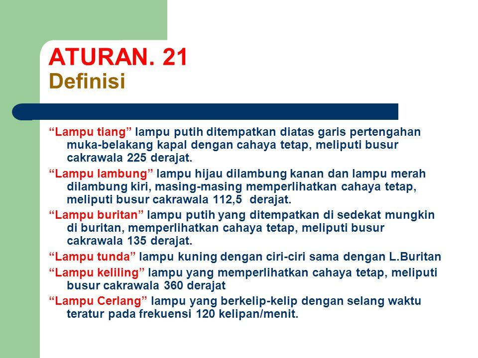 ATURAN. 21 Definisi