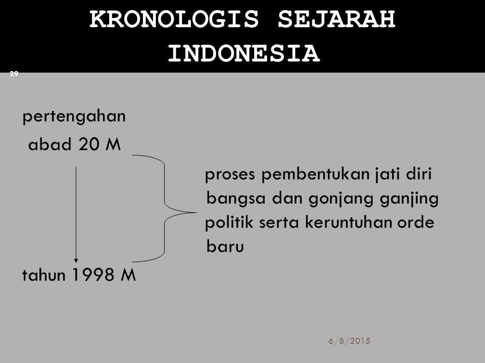 KRONOLOGIS SEJARAH INDONESIA