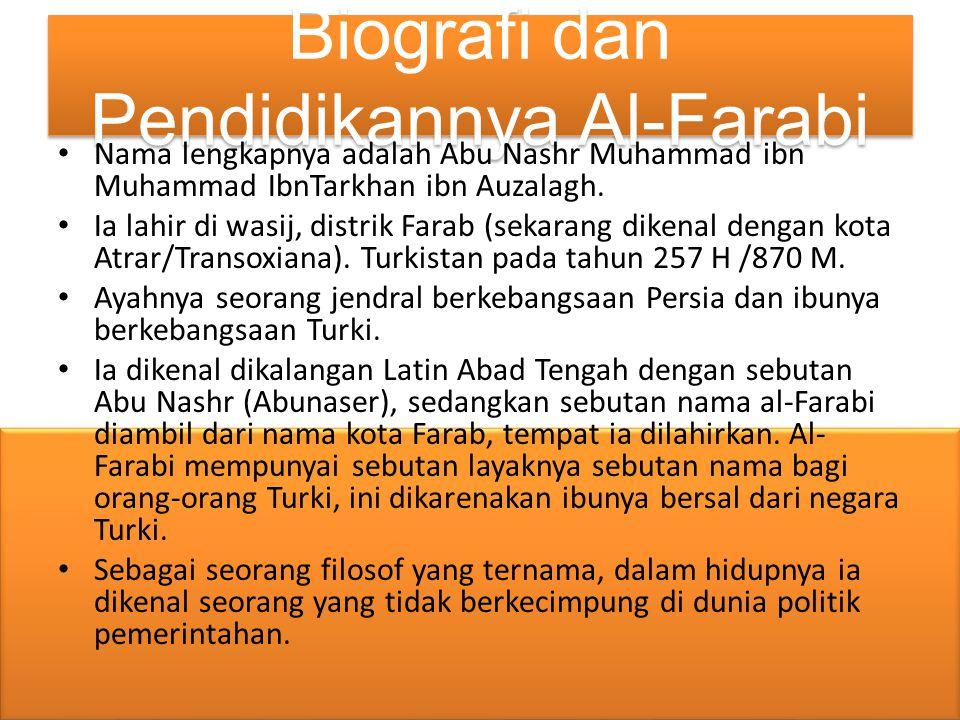 Biografi dan Pendidikannya Al-Farabi